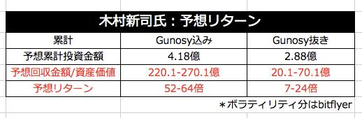 スクリーンショット 2014-06-20 18.41.29
