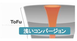 スクリーンショット 2014-07-09 17.41.37