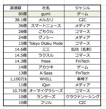 スクリーンショット 2014-12-12 18.19.28