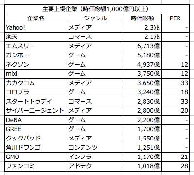 スクリーンショット 2015-02-03 14.25.11