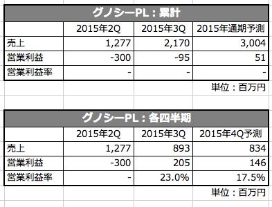 スクリーンショット 2015-03-24 20.58.33