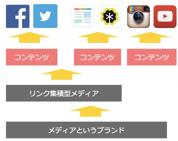 スクリーンショット 2015-04-15 12.17.32