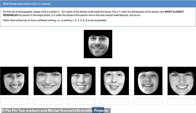 This study examined facial images of 517 couples taken at the beginning of their marriages and then 20 to 69 years later. Volunteers were shown the images and told there was a 'target' person that needs to be compared to six other faces – one of which was the target's spouse