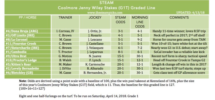 steam_updated_jenny_wiley_graded_line