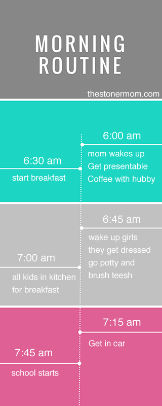 image of the Stoner Moms morning routine timeline