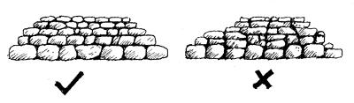 Cross joints
