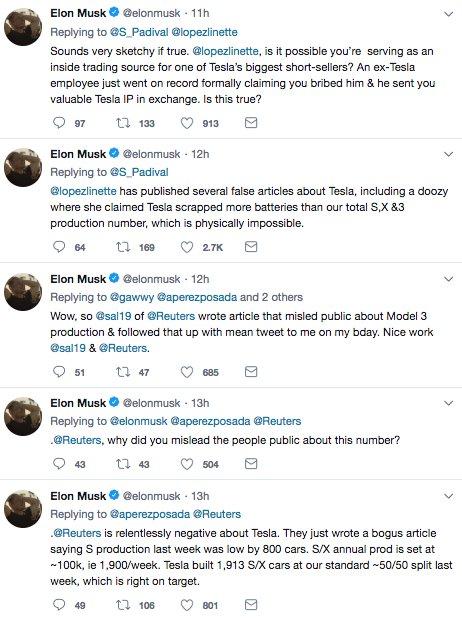 This Week In Tesla