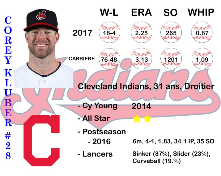 PS Kluber Template