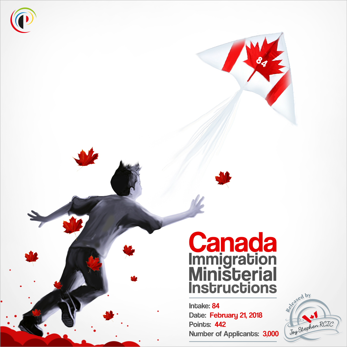 IRCC Ministerial Instructions Canada Immigration Express Entry Pick February 21st, 2018