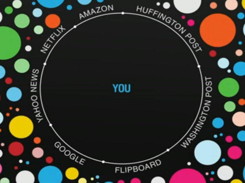 La filter bubble, secondo lo schema di Eli Parisier, uno dei suoi primi teorici
