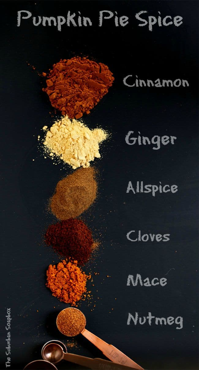 Infographic with ingredients for Pumpkin Pie Spice on a black background.