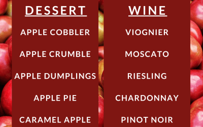 Apples and Wine- A Pairing that is Fine