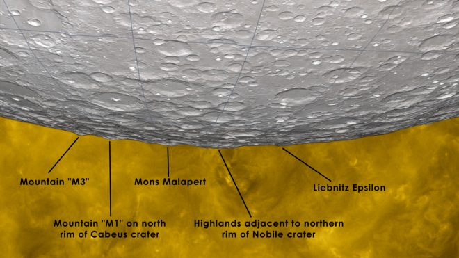 This is an up close shot of two NASA images: An image rendered from a model of the moon from the Lunar Reconnaissance Orbiter overlaid onto an image of the sun from the Solar Dynamics Observatory, during a lunar transit as seen by SDO on Oct. 7, 2010. The various features of the moon's horizon are labeled. Credit: NASA/SDO/LRO/GSFC