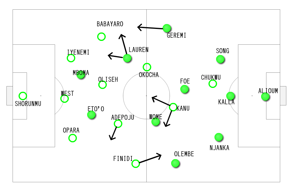 Tactical schemes for both sides.