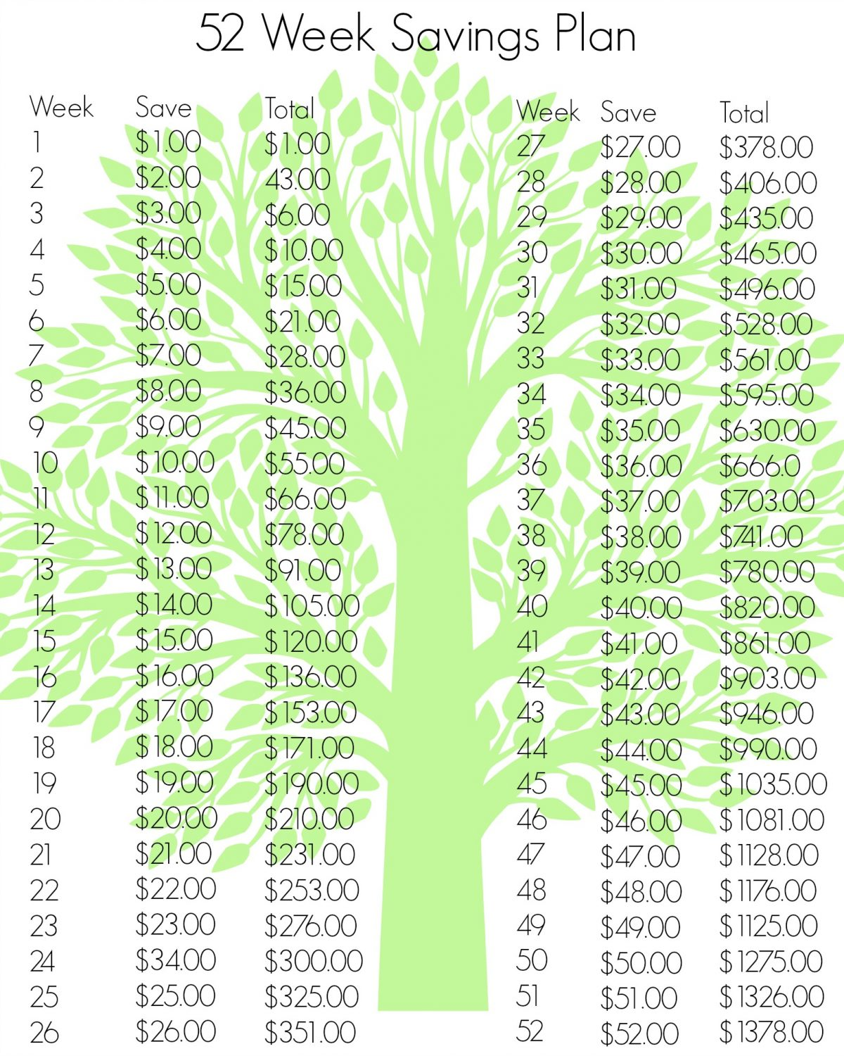 Give This Super Easy 52 Weeks Savings Plan A Try And Have