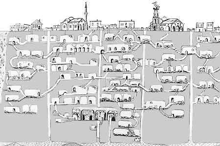 Plan de coupe de la cité souterraine de Derinkuyu