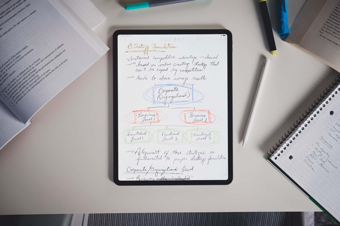 The Best App For Taking Handwritten Notes On An Ipad The