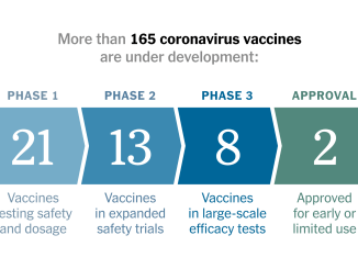 coronavirus-vaccine-tracker-promo-1591728041922-superJumbo-v43