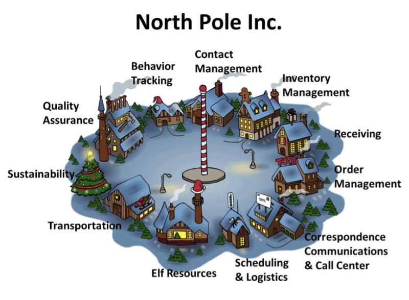 north-pole-inc