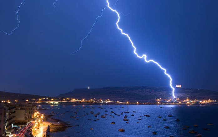Predicting the time and place of lightning superbolts - The Tartan
