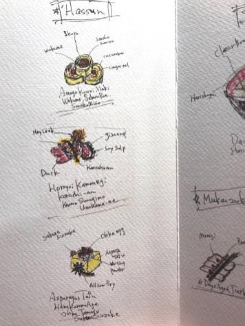 Ichie Ichigo Drawings