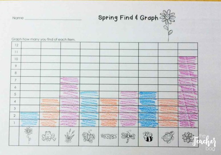 spring-find-and-graph