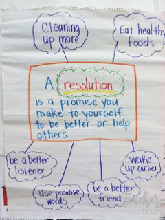 new year goals anchor chart