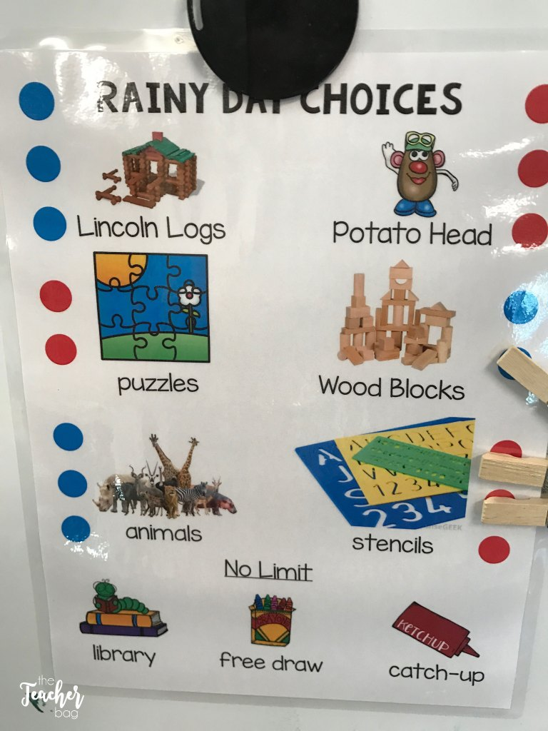 rainy day choice chart