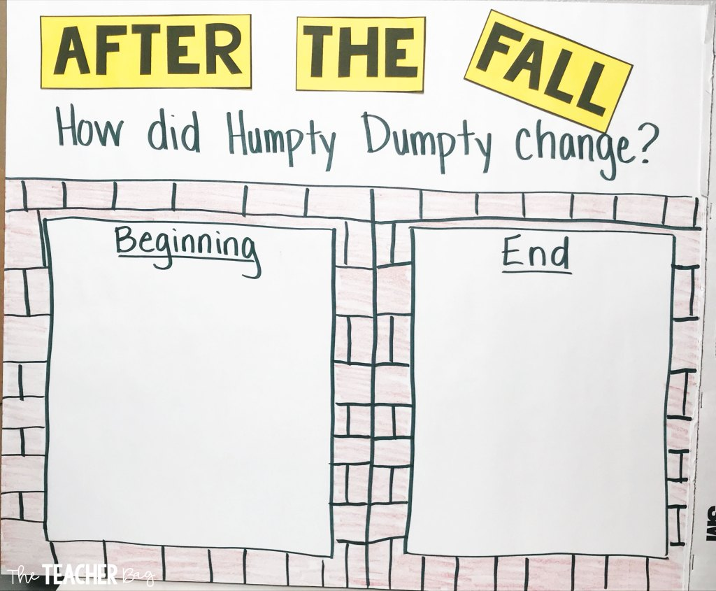 after-the-fall-anchor-chart