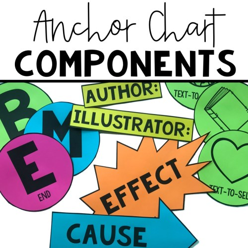 anchor-chart-compenents