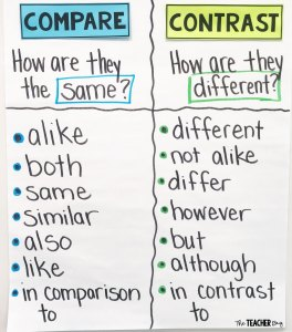 compare-and-contrast-anchor-chart