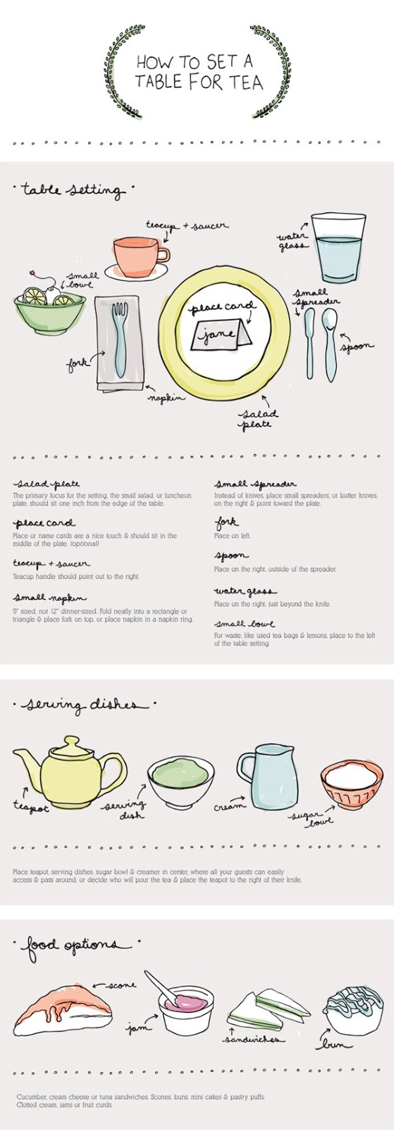 A Guide to Planning an Afternoon Tea Party at Home