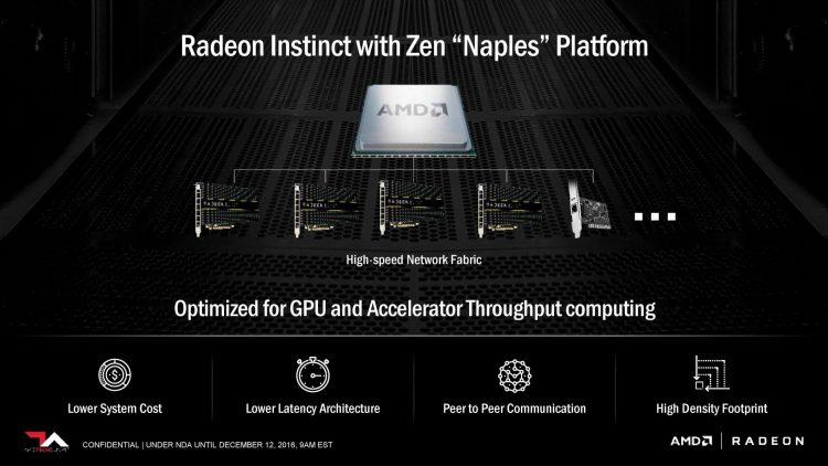 Radeon Instinct
