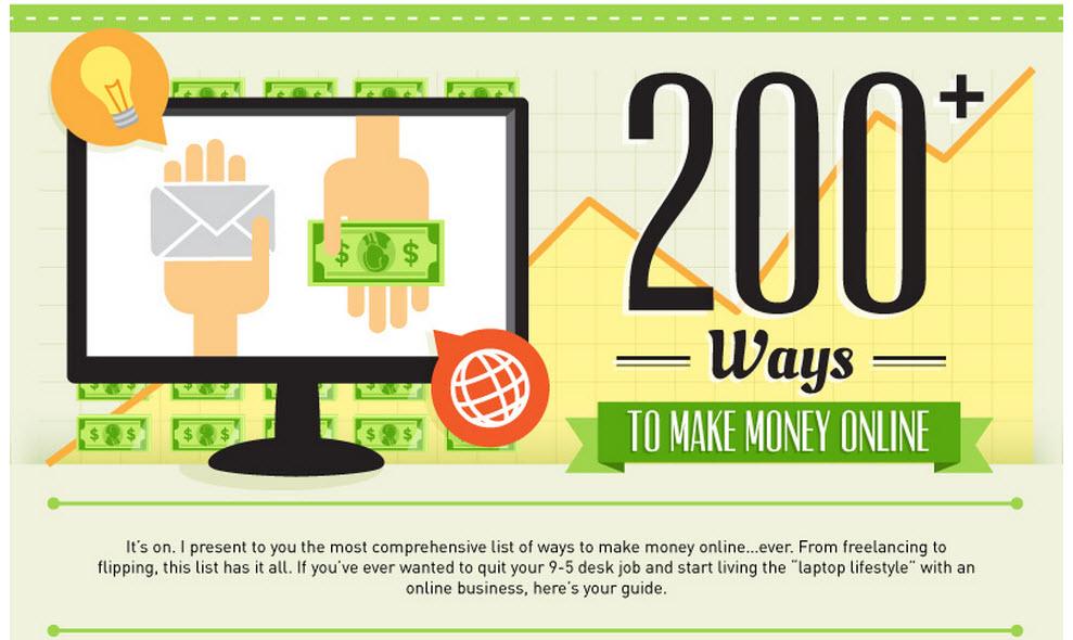 200+ Ways to Make Money Online-Best Infographics