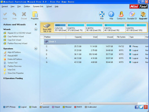 MiniTool Partition Wizard 9.0 Features