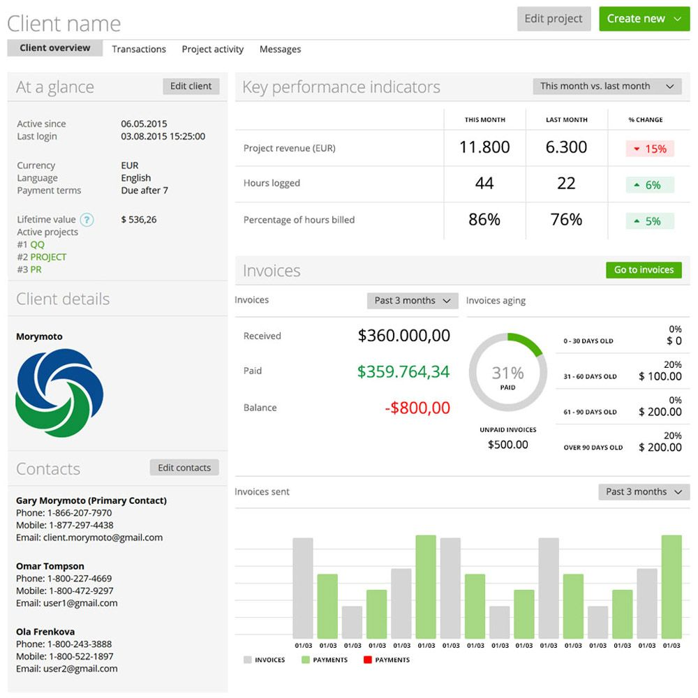 MoneyPenny Interface