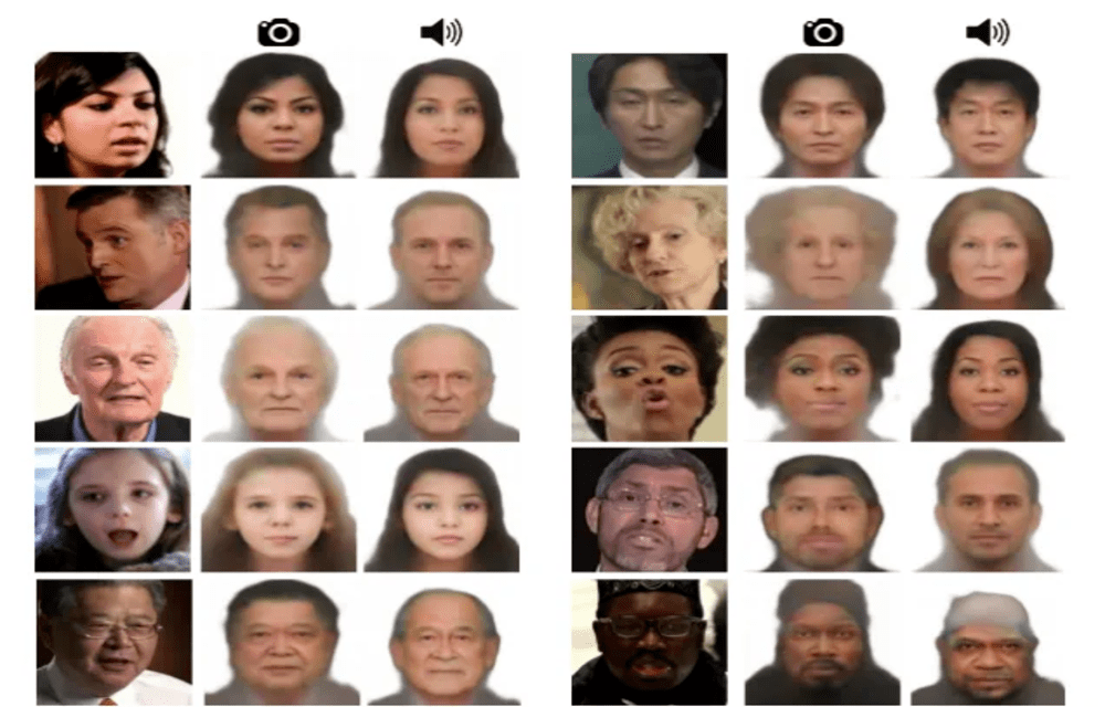 Algorithm to predict human faces from sound