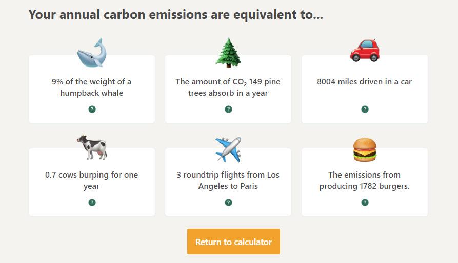 annual carbon emission details