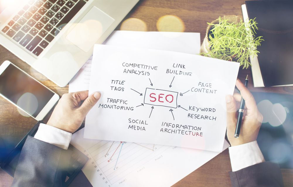 3 Outdated SEO Techniques That Are No Longer Effective in 2020