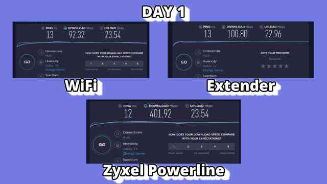 zyxel - day1 powerline testing