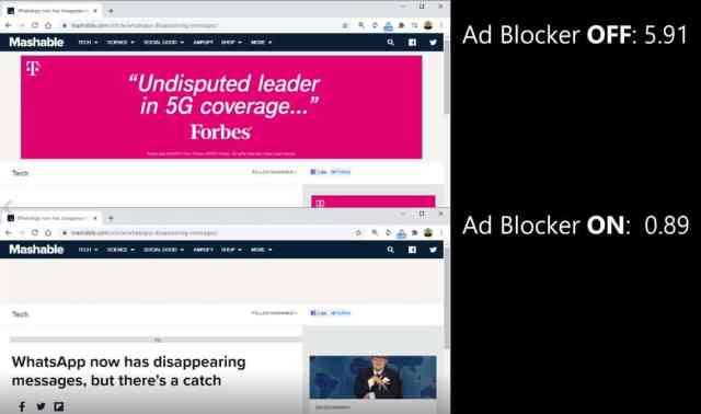 ad block internet speed test 2
