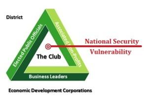 The_Club_Vulnerability