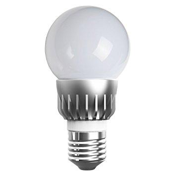 Smart Home Sector Venturing Outside of the Comfort of Lightbulbs