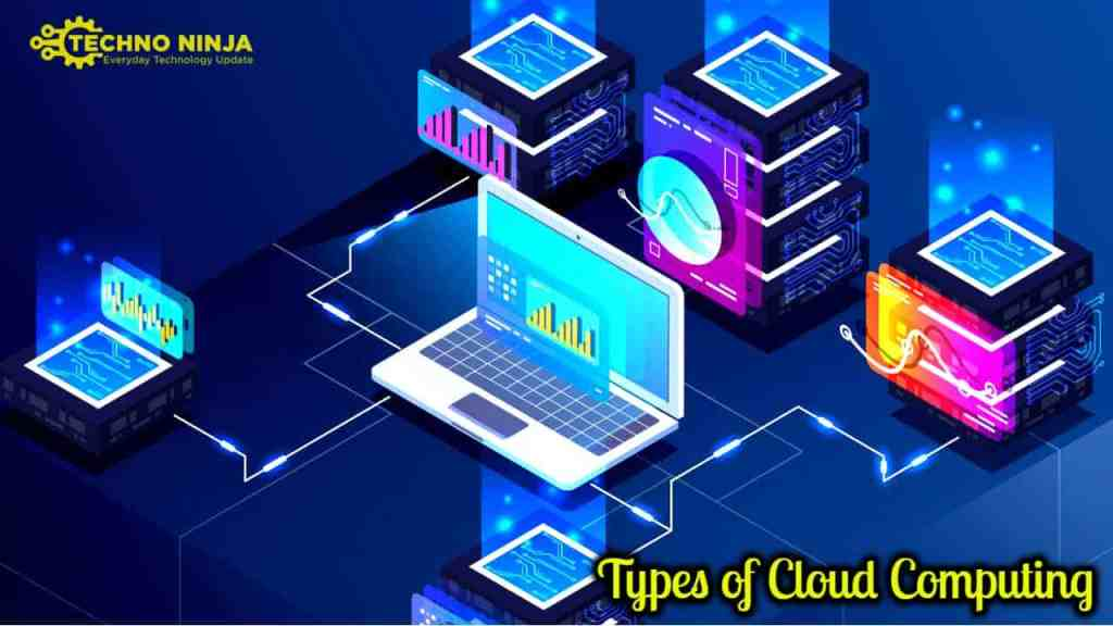 What is Cloud Computing in Layman Terms