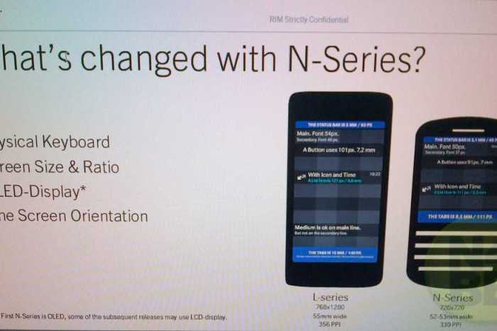 Blackberry 10 and BBM Leaked Images and Specs