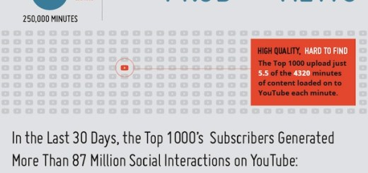 youtube-top-1000-channels