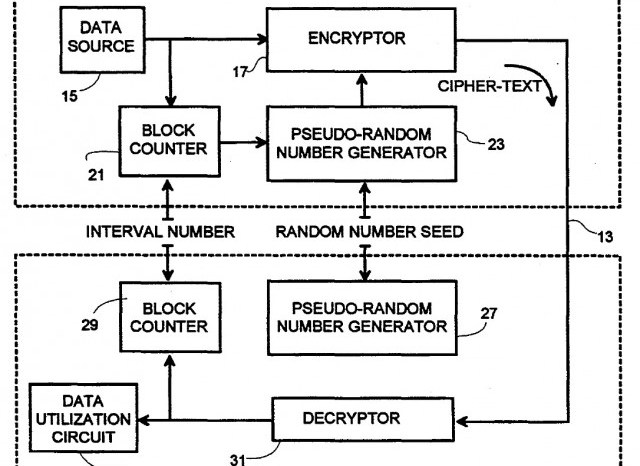 Patent Suits Target Google, Intel, Hundreds More for Encrypting Web Traffic