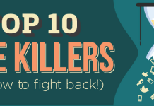 Top_10_Time_Killers