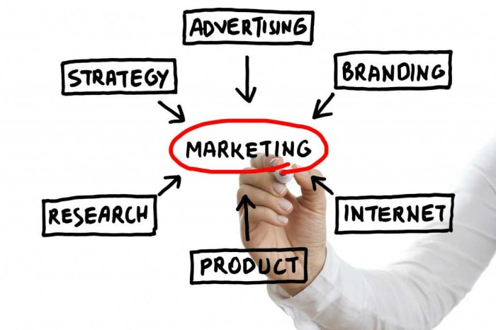 Building a Marketing Plan for your Startup