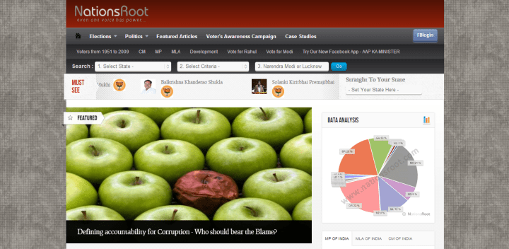 NationsRoot.com